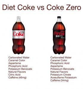 Diet-Coke-vs-Coke-Zero